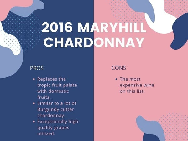 2016 Maryhill Chardonnay Pros and Cons