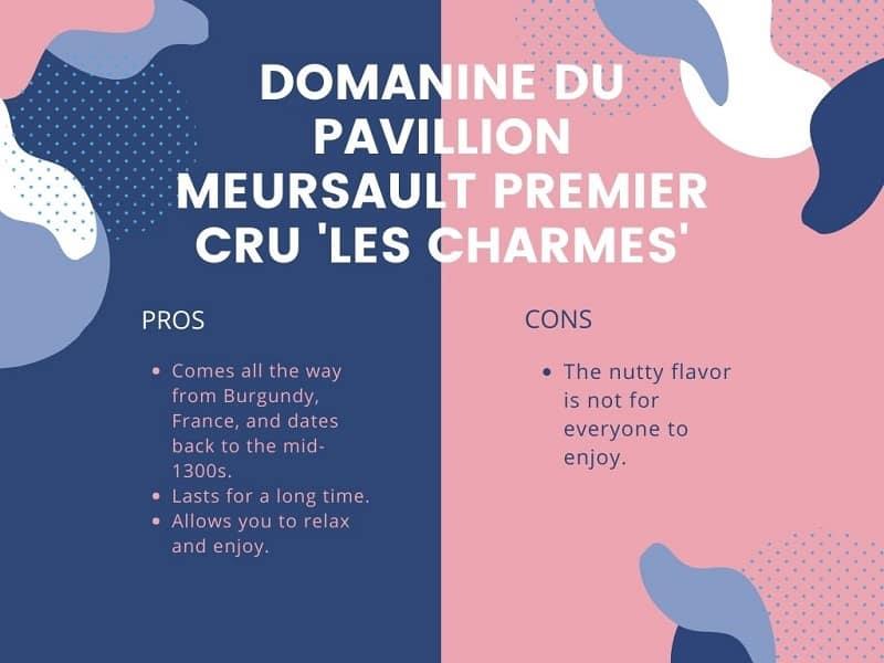 Domanine du Pavillion Meursault Premier Cru 'Les Charmes' pros and cons