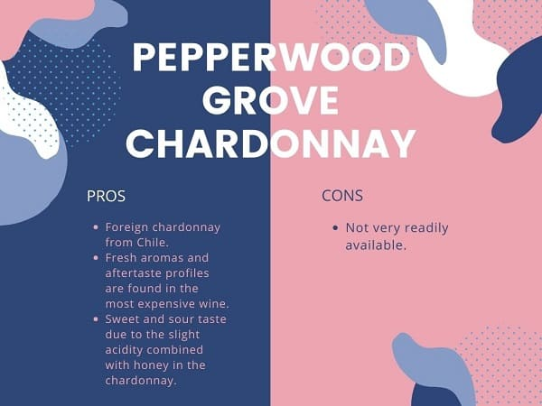 Pepperwood Grove Chardonnay Pros and Cons